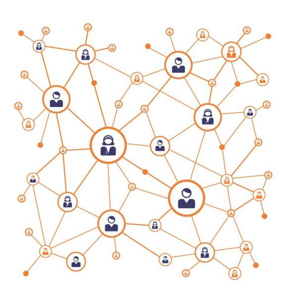 Organizational Network Analysis (SNA)
